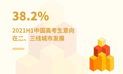 高考志愿填报数据分析:2021H1中国38.2%高考生意向在二、三线城市发展