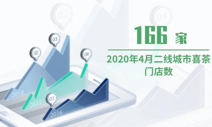 新式茶饮行业数据分析:2020年4月中国二线城市共有166家喜茶门店