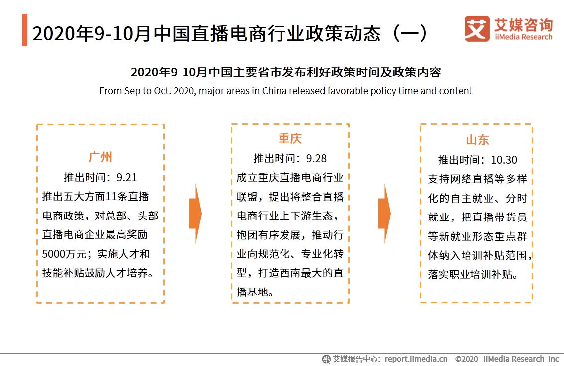 2020年9-10月中国直播电商行业政策动态(一)