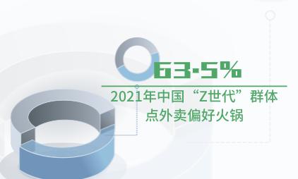 """外卖行业数据分析:2021年中国63.5%""""Z世代""""群体点外卖偏好火锅"""