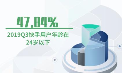 短视频行业数据分析:2019Q3快手47.84%的用户年龄在24岁以下