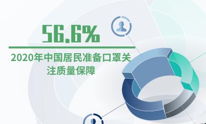 口罩行业数据分析:2020年中国56.6%居民准备口罩关注质量保障