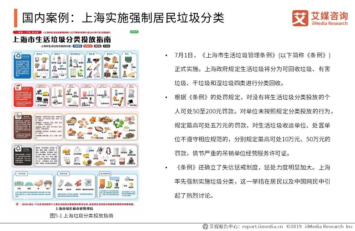 上海实施强制居民垃圾分类