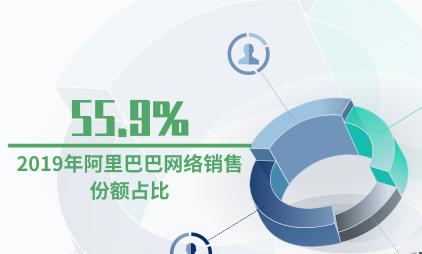 在线零售行业数据分析:2019年阿里巴巴网络销售份额占比55.9%