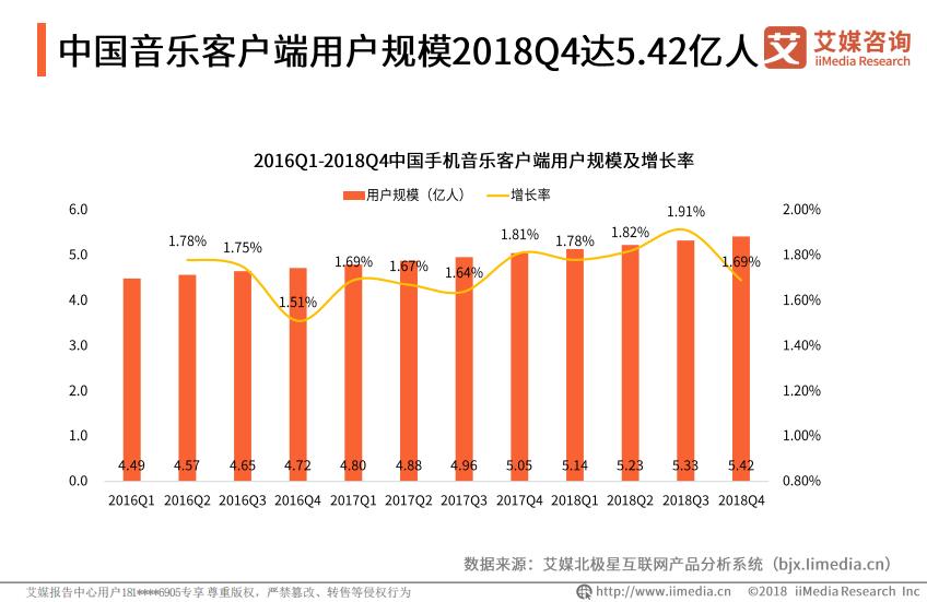 豆瓣FM发布全新版本APP,解读中国在线音乐市场发展趋势