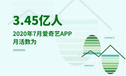 文娱行业数据分析:2020年7月爱奇艺APP月活数为3.45亿人