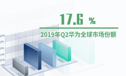 全球智能手机行业数据分析:2019年Q2华为全球市场份额为17.6%