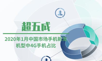 手机行业数据分析:2020年1月中国市场手机新发机型中4G手机占比超五成