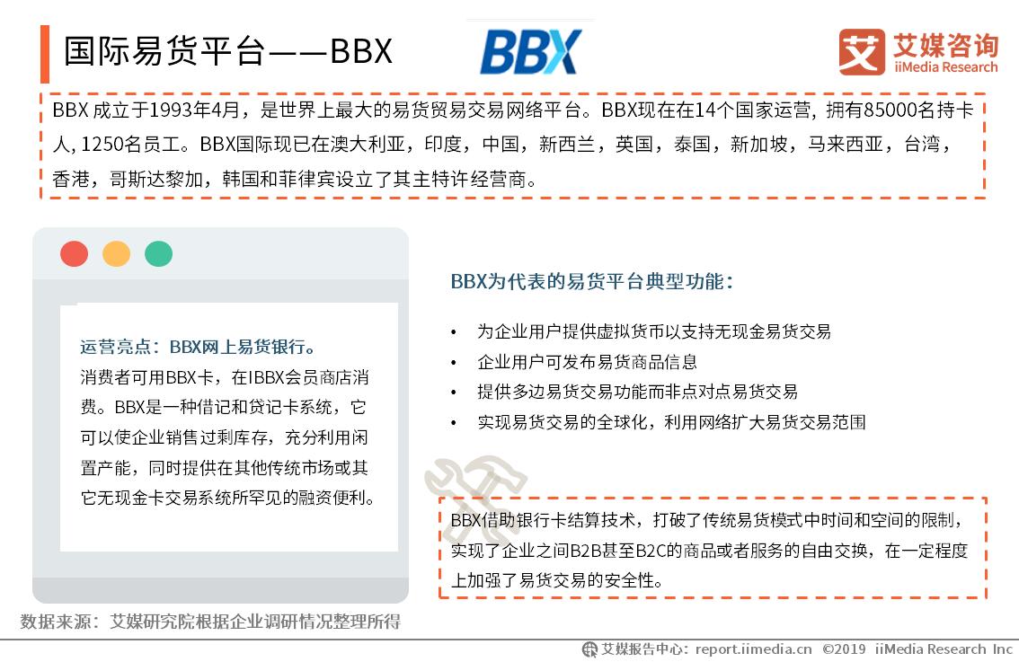 国际易货平台——BBX
