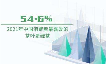 茶叶行业数据分析:2021年中国54.6%消费者最喜爱的茶叶是绿茶
