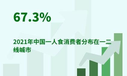 一人食经济行业数据分析:2021年中国67.3%一人食消费者分布在一二线城市