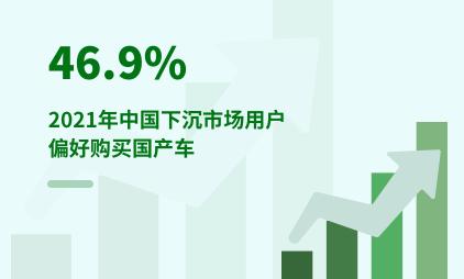 下沉市场数据分析:2021年中国46.9%下沉市场用户偏好购买国产车