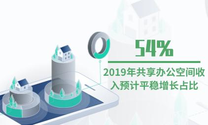 共享行业数据分析:2019年54%共享办公空间收入预计平稳增长
