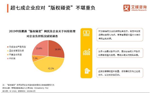 """版权纠纷报告:视觉中国""""黑洞""""事件惹众怒,超七成企业应对""""版权碰瓷""""不堪重负"""