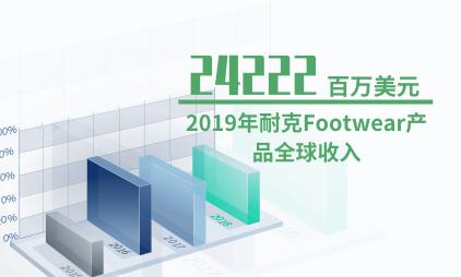 鞋行业数据分析:2019年耐克Footwear产品全球收入为24222百万美元