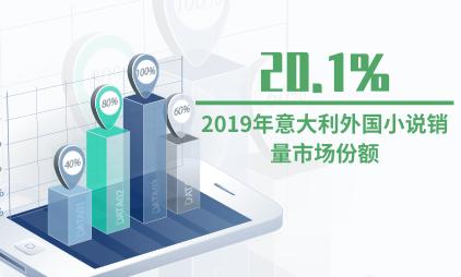 图书行业数据分析:2019年意大利外国小说销量市场份额为20.1%