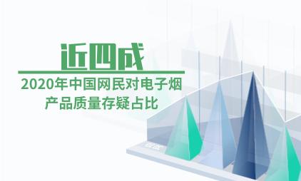 电子烟行业数据分析:2020年中国近四成网民对电子烟产品质量存疑