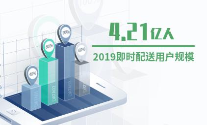 中国即时配送行业数据分析:2019年行业用户规模将达4.21亿人