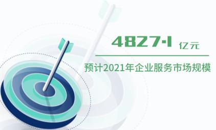 企业服务行业数据分析:预计2021年企业服务市场规模将达4827.1亿元