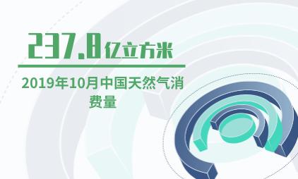 天然气行业数据分析:2019年10月中国天然气消费量为237.8亿立方米