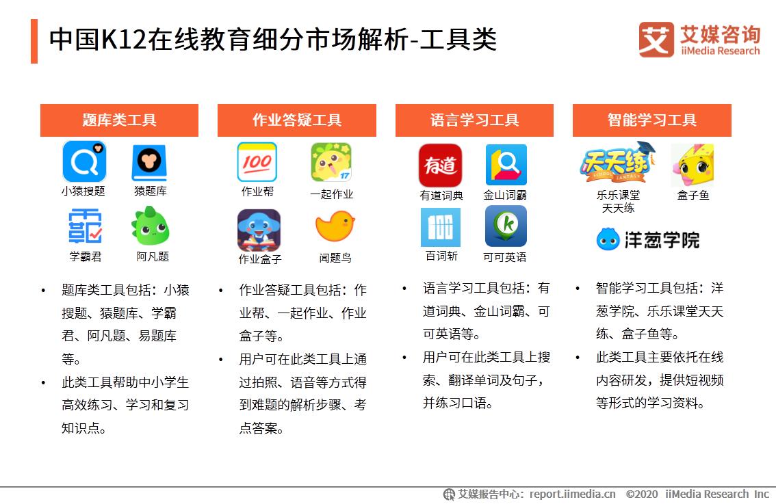 中国K12在线教育细分市场解析-工具类