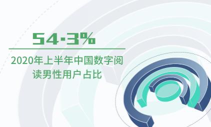 数字阅读行业数据分析:2020年上半年中国数字阅读男性用户占比54.3%