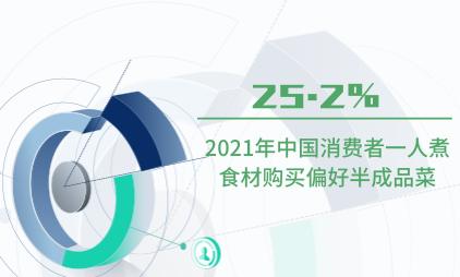 一人食经济数据分析:2021年中国25.2%消费者一人煮食材购买偏好半成品菜