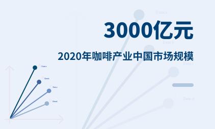 咖啡行业数据分析:2020年咖啡产业中国市场规模为3000亿元