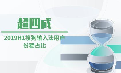 输入法行业数据分析:2019H1搜狗输入法用户份额占比超四成