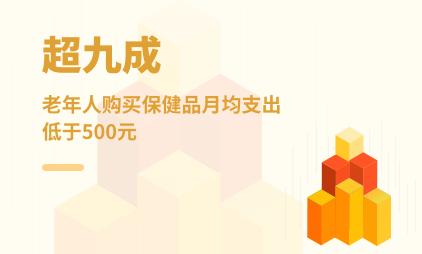 老年群体消费数据分析:2021年中国超九成老年人购买保健品月均支出低于500元