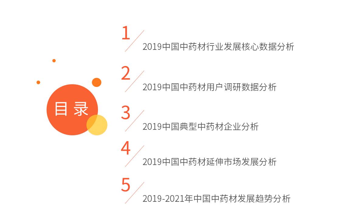 中药材行业研究报告-艾媒咨询