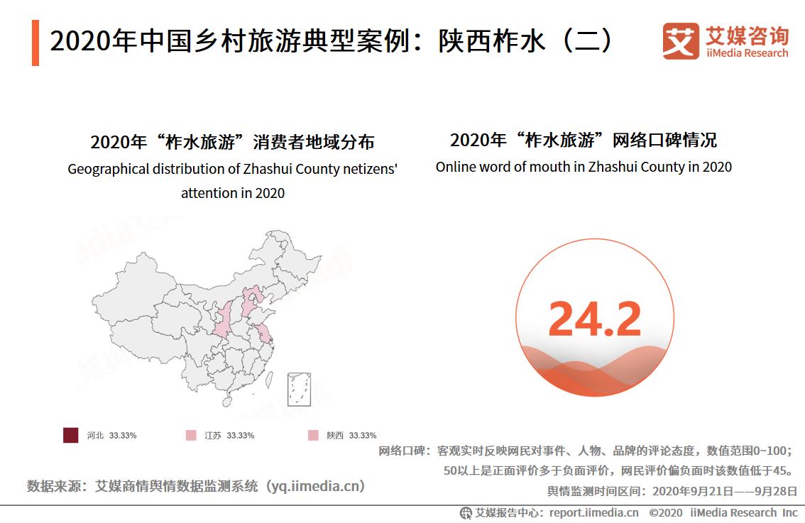 2020年中国乡村旅游典型案例:陕西柞水(二)
