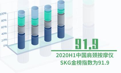 医疗器械行业数据分析:2020H1中国肩颈按摩仪SKG金榜指数为91.9
