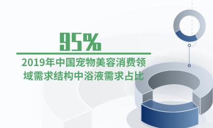 宠物行业数据分析:2019年中国宠物美容消费领域需求结构中浴液需求占比95%