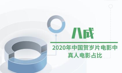 电影行业数据分析:2020年中国贺岁片电影中真人电影占比八成