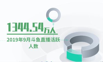 直播行业数据分析:2019年9月斗鱼直播活跃人数为1344.54万人