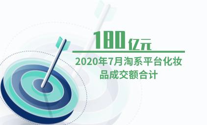 化妆品行业数据分析:2020年7月淘系平台化妆品成交额合计达到180亿元