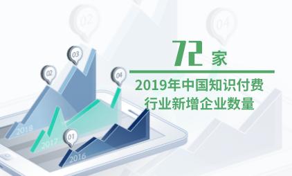 知识付费行业数据分析:2019年中国知识付费行业新增企业数量为72家