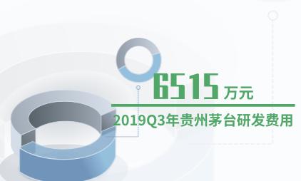 白酒行业数据分析:2019Q3年贵州茅台研发费用为6515万元