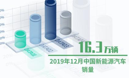 汽车行业数据分析:2019年12月中国新能源汽车销量16.3万辆