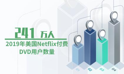 音乐行业数据分析:2019年美国Netflix付费DVD用户数量为241万人