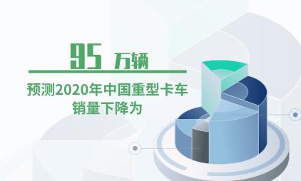 卡车行业数据分析:预测2020年中国重型卡车销量下降为95万辆