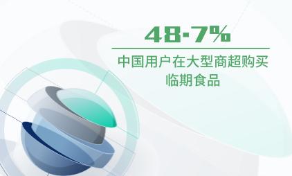 食品行业数据分析:中国48.7%用户在大型商超购买临期食品