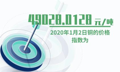 金属行业数据分析:2020年1月2日铜的价格指数为49028.0128元/吨