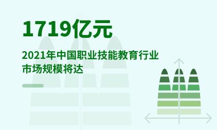 教育行业数据分析:2021年中国职业技能教育行业市场规模将达1719亿元