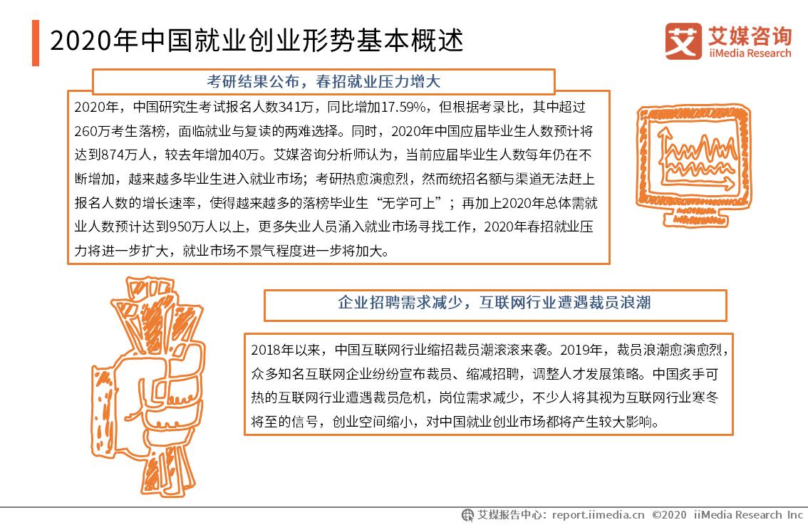 2020年中国就业创业形势基本概述