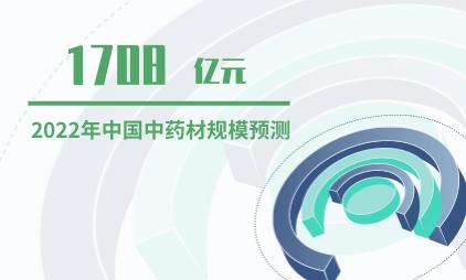 中药材行业数据分析:2022年中国中药材规模预计达到1708亿元