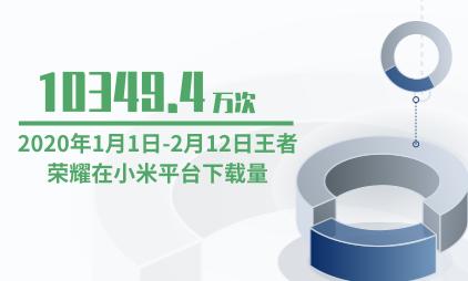 游戏行业数据分析:2020年1月1日-2月12日王者荣耀在小米平台下载量为10349.4万次