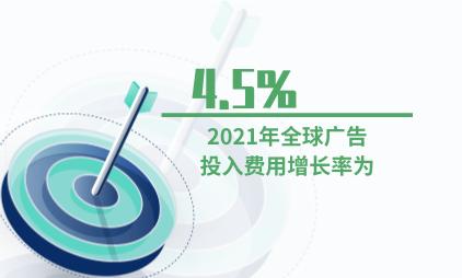 广告行业数据分析:预计2021年全球广告投入费用增长率为4.5%