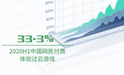 云游戏行业数据分析:2020H1中国33.3%网民付费体验过云游戏